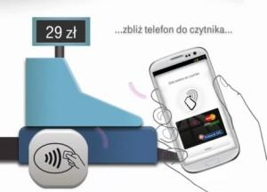 T Mobile Poland Launches Nfc Wallet With Polbank More Applications